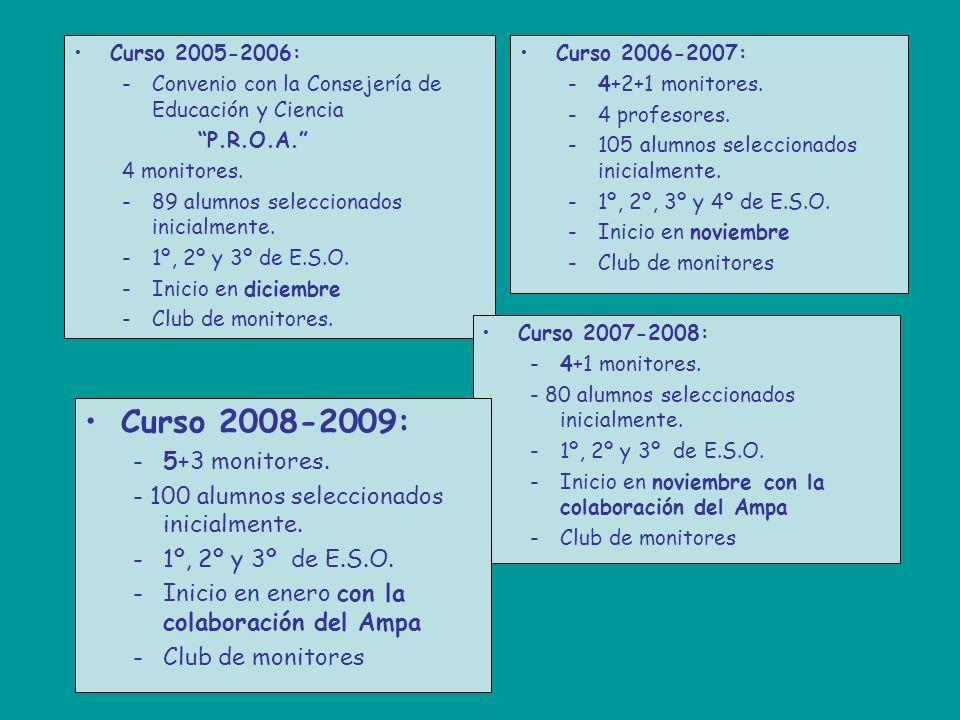 Curso 2005-2006: -Convenio con la Consejería de Educación y Ciencia P.R.O.A.