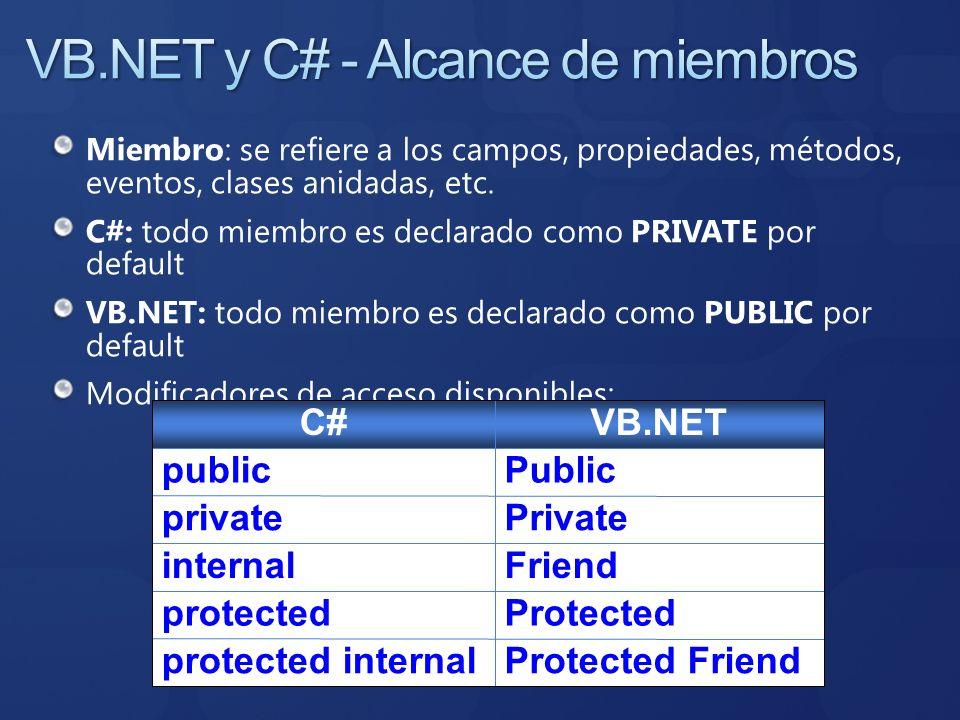 Miembro: se refiere a los campos, propiedades, métodos, eventos, clases anidadas, etc. C#: todo miembro es declarado como PRIVATE por default VB.NET: