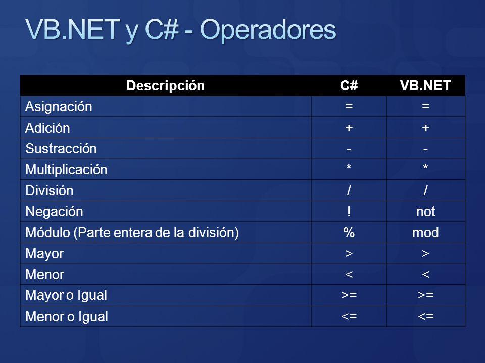 DescripciónC#VB.NET Asignación== Adición++ Sustracción-- Multiplicación** División// Negación!not Módulo (Parte entera de la división)%mod Mayor>> Men