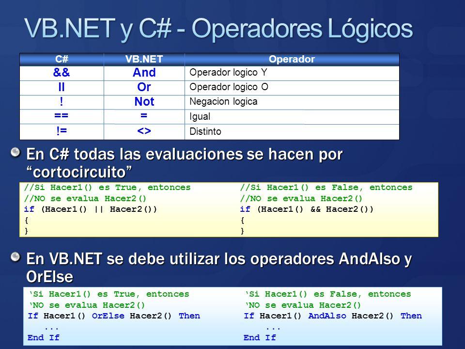 Distinto <>!= Igual === Negacion logica Not! Operador logico O Orll Operador logico Y And&& OperadorVB.NETC# En C# todas las evaluaciones se hacen por