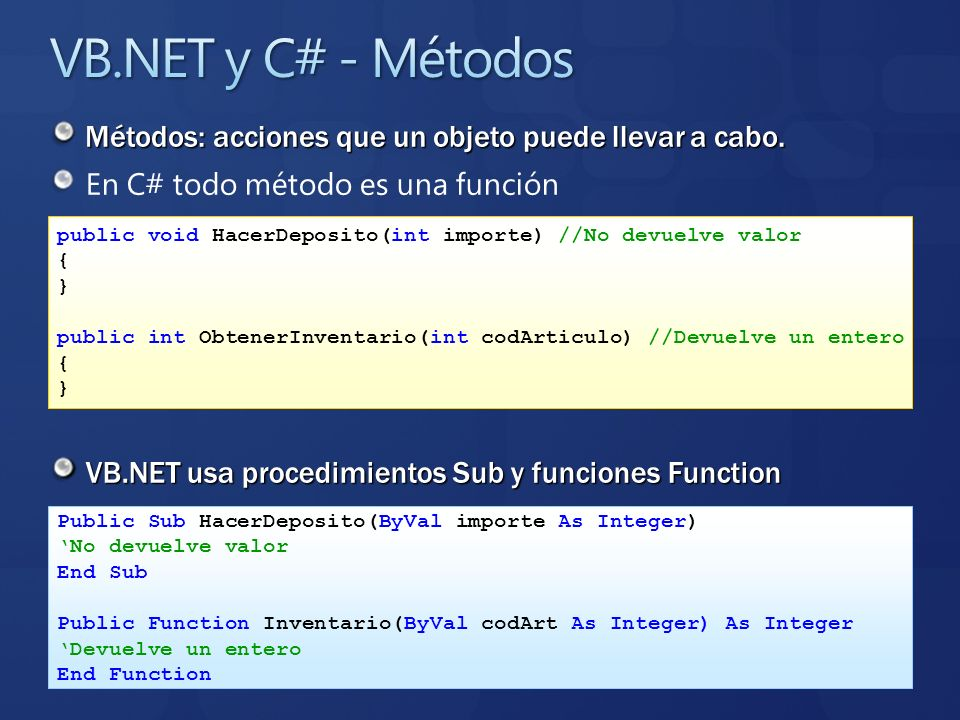 En C# todo método es una función VB.NET usa procedimientos Sub y funciones Function public void HacerDeposito(int importe) //No devuelve valor { } pub