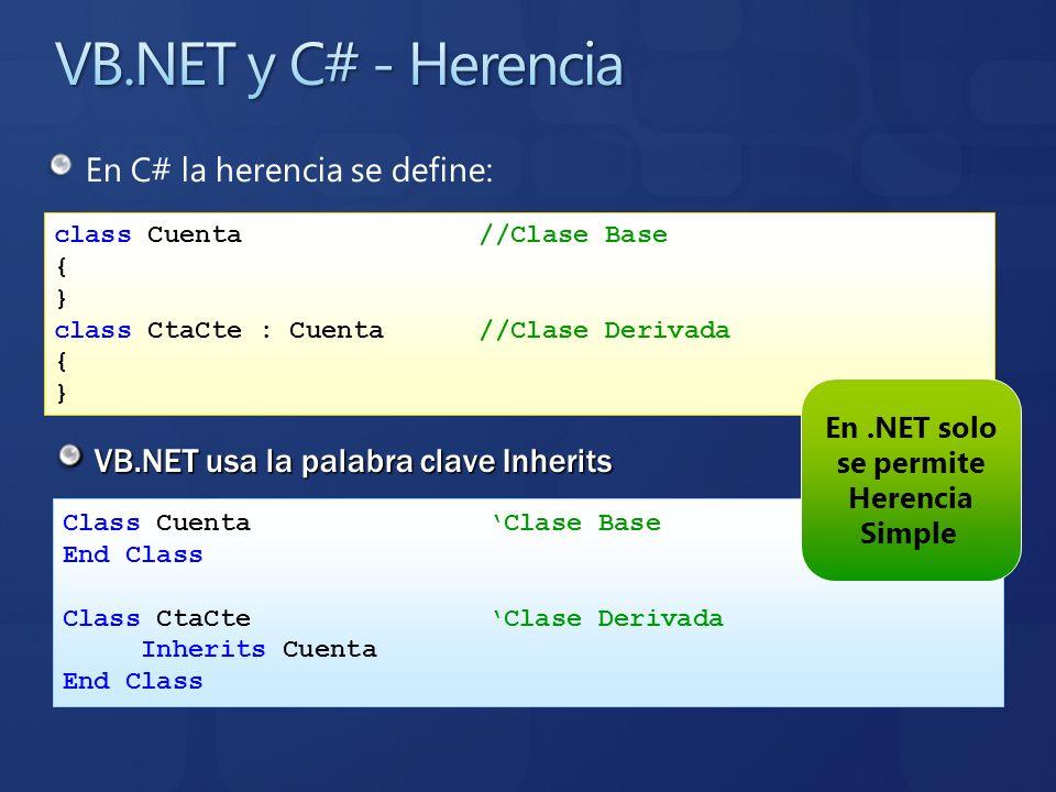 En C# la herencia se define: VB.NET usa la palabra clave Inherits class Cuenta //Clase Base { } class CtaCte : Cuenta //Clase Derivada { } Class Cuent