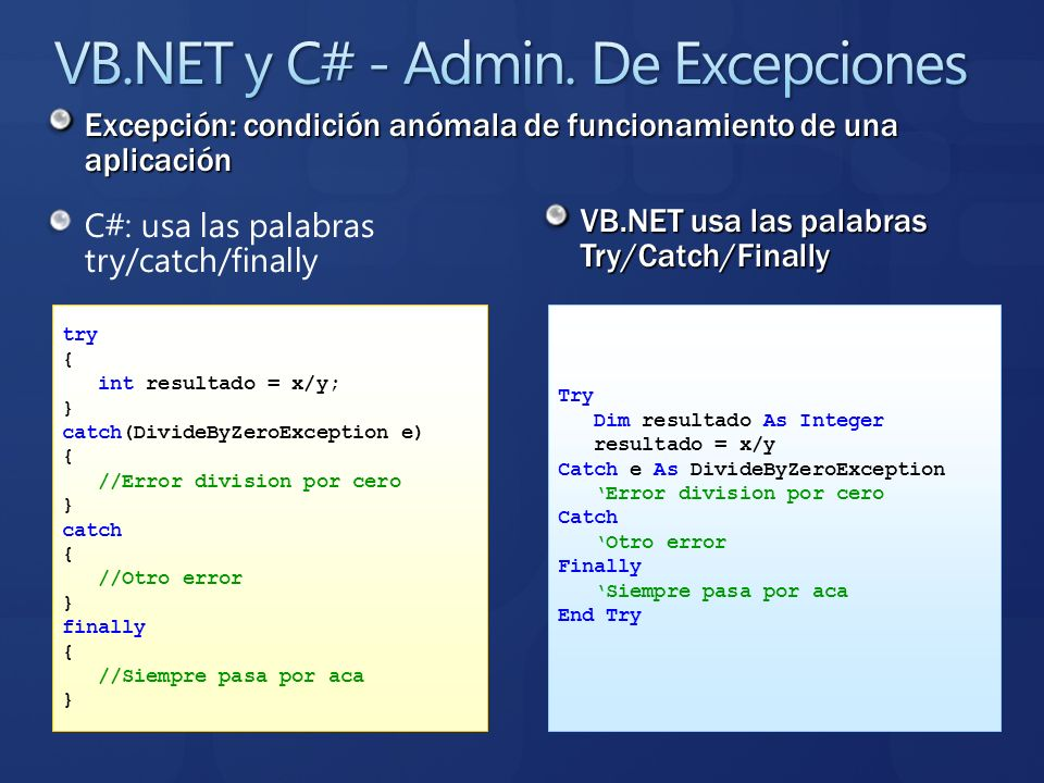 C#: usa las palabras try/catch/finally VB.NET usa las palabras Try/Catch/Finally try { int resultado = x/y; } catch(DivideByZeroException e) { //Error