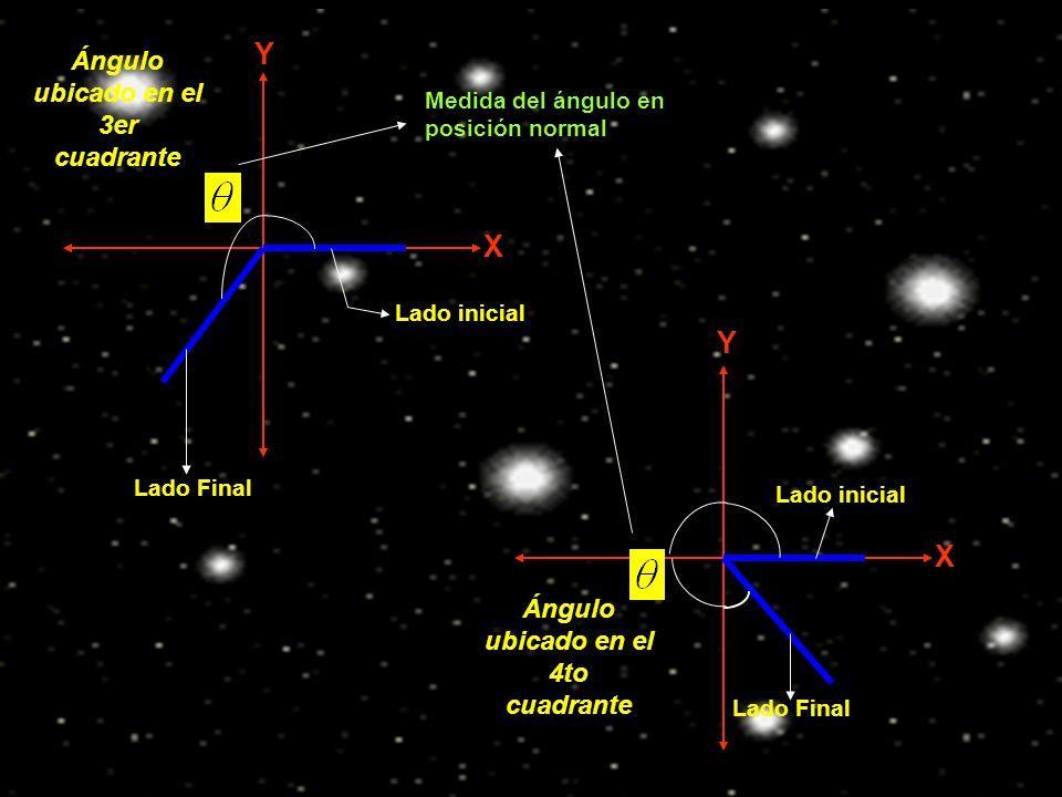 Y X Lado inicial Lado Final Medida del ángulo en posición normal Ángulo ubicado en el 3er cuadrante X Y Lado inicial Lado Final Ángulo ubicado en el 4