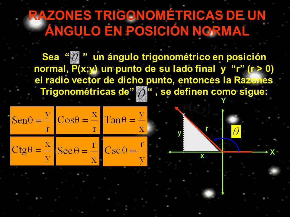 RAZONES TRIGONOMÉTRICAS DE UN ÁNGULO EN POSICIÓN NORMAL Sea un ángulo trigonométrico en posición normal, P(x;y) un punto de su lado final y r (r > 0)