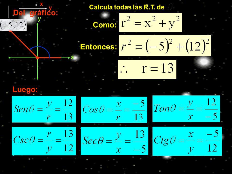 Del gráfico: x y x y Como: Entonces: Calcula todas las R.T. de Luego: