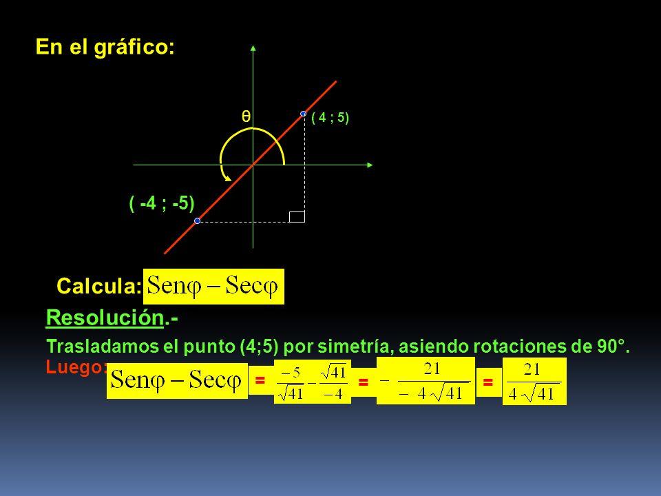 En el gráfico: ( 4 ; 5) Calcula: ( -4 ; -5) Resolución.- Trasladamos el punto (4;5) por simetría, asiendo rotaciones de 90°. Luego: = == θ