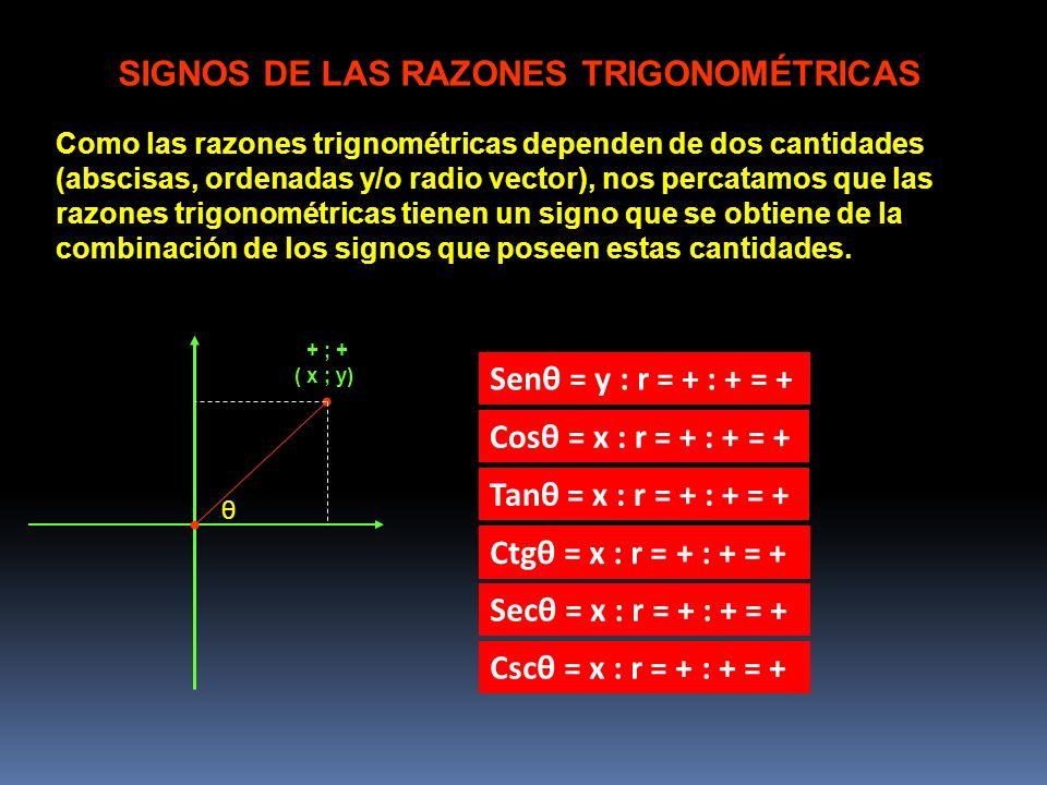 SIGNOS DE LAS RAZONES TRIGONOMÉTRICAS Como las razones trignométricas dependen de dos cantidades (abscisas, ordenadas y/o radio vector), nos percatamo