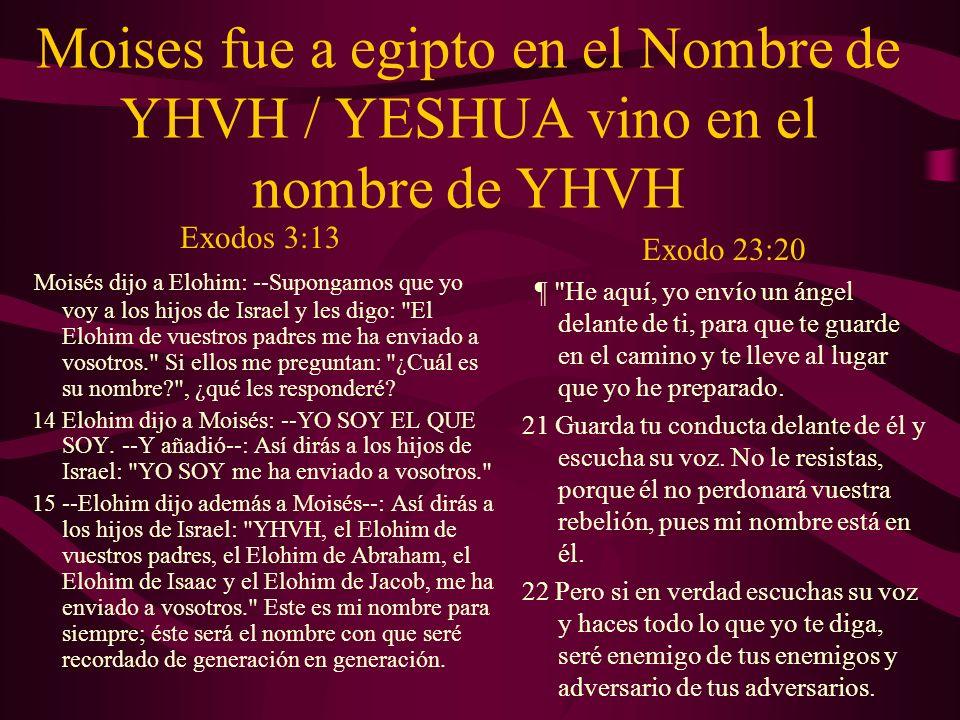 Moises fue a egipto en el Nombre de YHVH / YESHUA vino en el nombre de YHVH Exodos 3:13 Moisés dijo a Elohim: --Supongamos que yo voy a los hijos de I