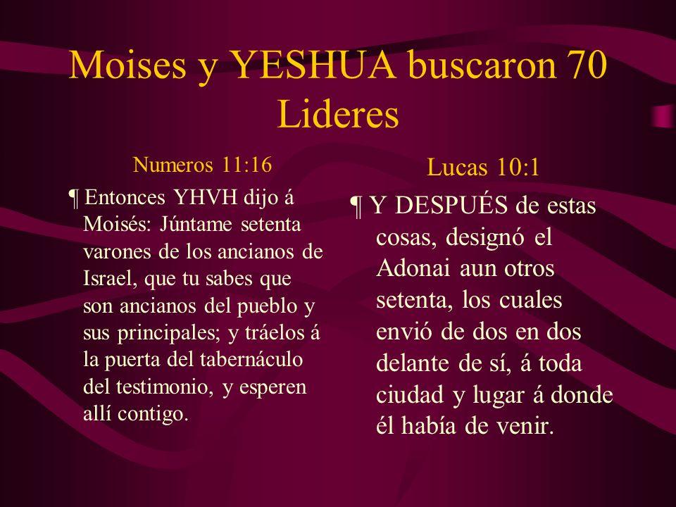 Moises y YESHUA buscaron 70 Lideres Numeros 11:16 ¶ Entonces YHVH dijo á Moisés: Júntame setenta varones de los ancianos de Israel, que tu sabes que s