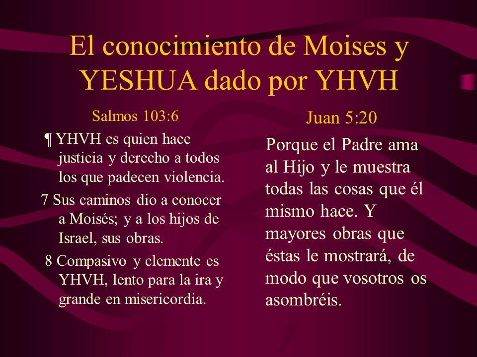 El conocimiento de Moises y YESHUA dado por YHVH Salmos 103:6 ¶ YHVH es quien hace justicia y derecho a todos los que padecen violencia. 7 Sus caminos