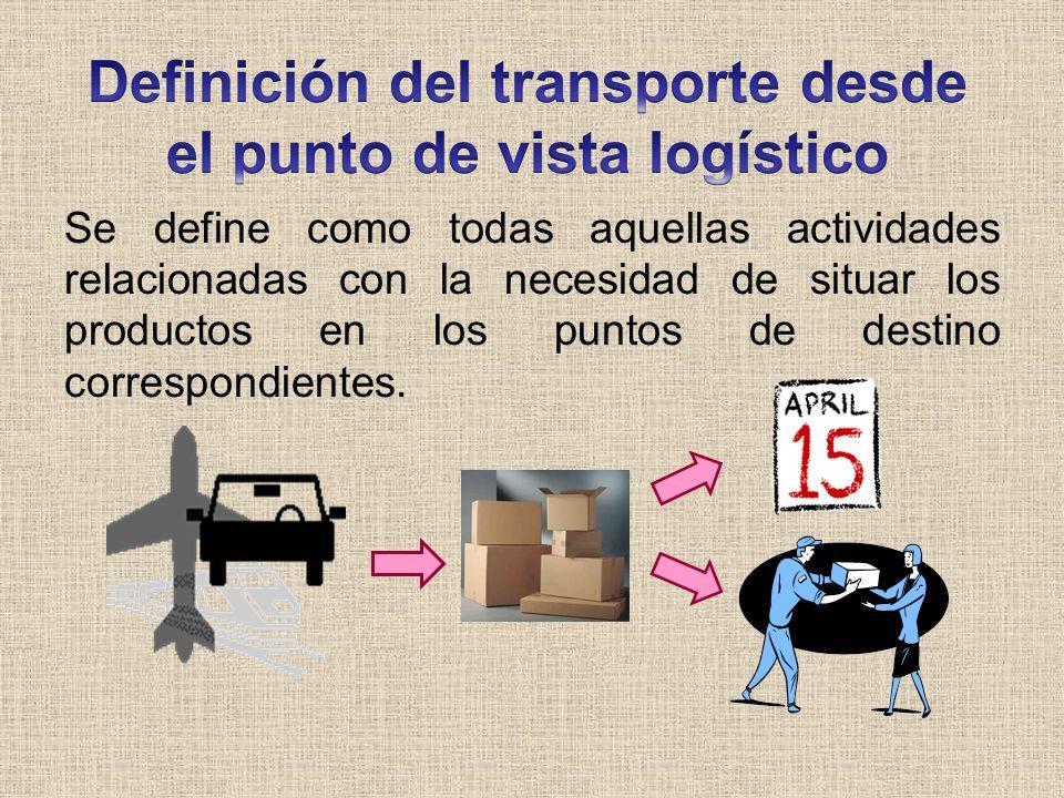 Servicios de paquetería Se emplea para envíos pequeños Se trata de un servicio de carga fraccionada, pero esta incluido el reparto puerta a puerta
