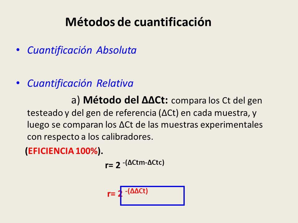 Métodos de cuantificación Cuantificación Absoluta Cuantificación Relativa a) Método del ΔΔCt: compara los Ct del gen testeado y del gen de referencia