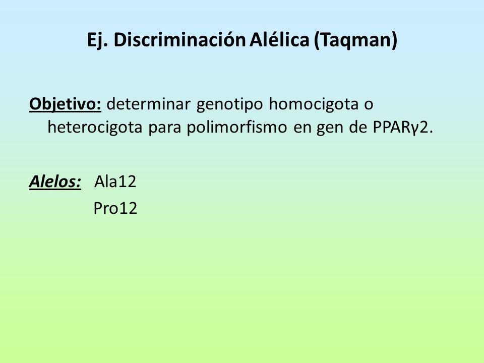 Ej. Discriminación Alélica (Taqman) Objetivo: determinar genotipo homocigota o heterocigota para polimorfismo en gen de PPARγ2. Alelos: Ala12 Pro12