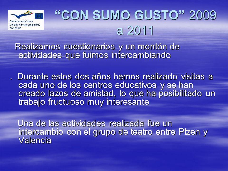 CON SUMO GUSTO 2009 a 2011 Creamos una WIKI, donde colgamos algunas de las actividades realizadas y donde se puede acceder: http://consumogusto.wikispaces.com/ http://consumogusto.wikispaces.com/http://consumogusto.wikispaces.com/ Y un Facebook: Comenius Con Sumo Gusto Y un Facebook: Comenius Con Sumo Gusto http://www.facebook.com/home.php?#!/profile.php?id= 100001116035449&ref=profile&v=info http://www.facebook.com/home.php?#!/profile.php?id= 100001116035449&ref=profile&v=info http://www.facebook.com/home.php?#!/profile.php?id= 100001116035449&ref=profile&v=info http://www.facebook.com/home.php?#!/profile.php?id= 100001116035449&ref=profile&v=info al que se ha ido agregando todo el alumnado que le interesa.