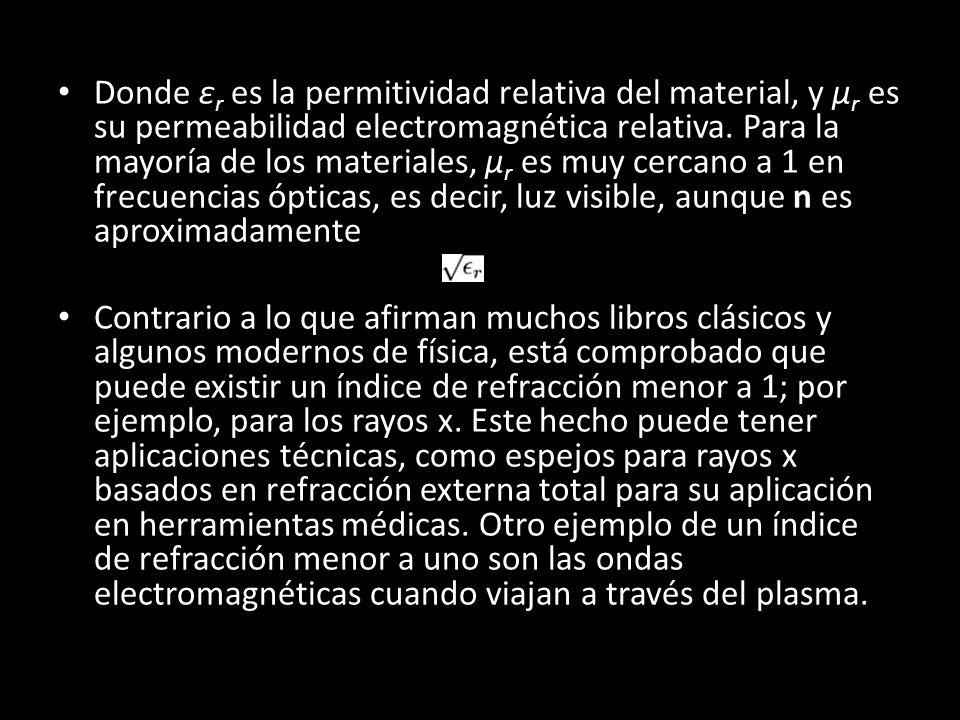 Donde ε r es la permitividad relativa del material, y μ r es su permeabilidad electromagnética relativa.