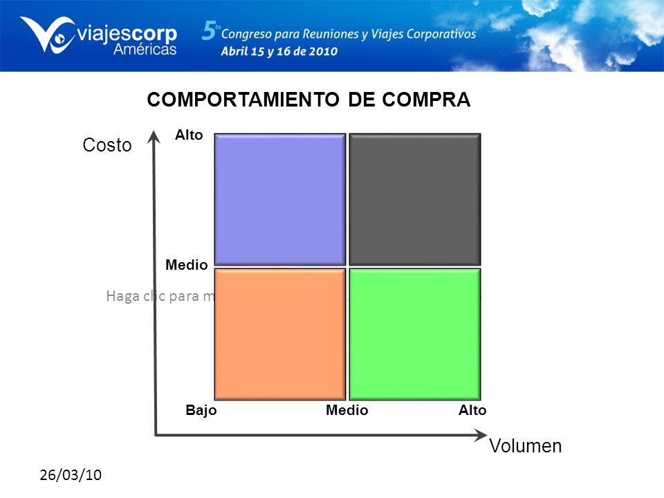 Haga clic para modificar el estilo de subtítulo del patrón 26/03/10 Costo Volumen Bajo Medio Alto COMPORTAMIENTO DE COMPRA Medio Alto