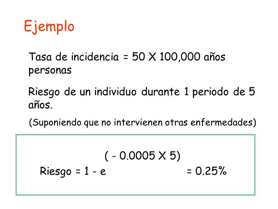 Riesgo de un individuo durante 1 periodo de 5 años. (Suponiendo que no intervienen otras enfermedades) Tasa de incidencia = 50 X 100,000 años personas