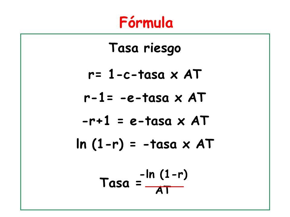 Fórmula Tasa riesgo r= 1-c-tasa x AT r-1= -e-tasa x AT -r+1 = e-tasa x AT ln (1-r) = -tasa x AT Tasa = -ln (1-r) AT
