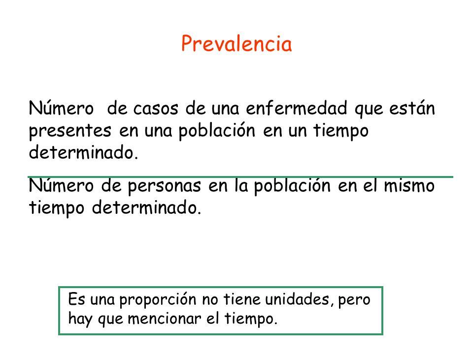 Prevalencia de punto: Prevalencia de la enfermedad en un tiempo definido.