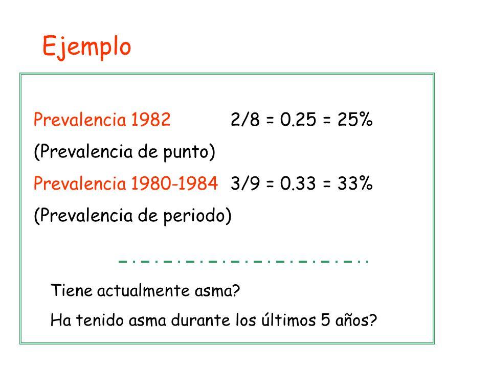 Prevalencia 19822/8 = 0.25 = 25% (Prevalencia de punto) Prevalencia 1980-19843/9 = 0.33 = 33% (Prevalencia de periodo) Tiene actualmente asma? Ha teni