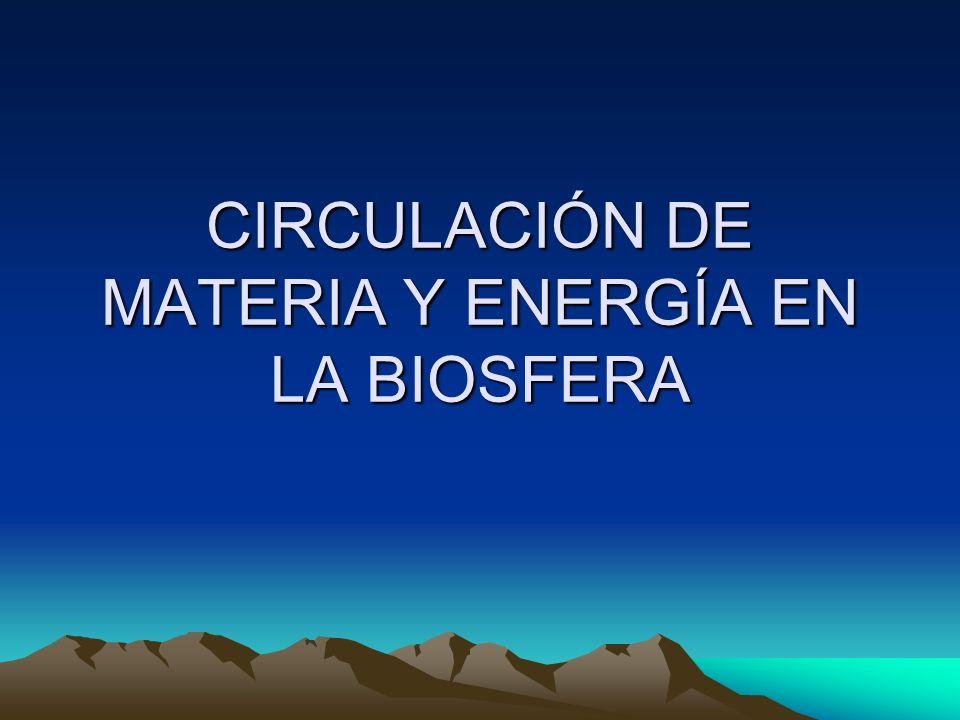 1.CONCEPTOS IMPORTANTES Biosfera: Conjunto de seres vivos de la Tierra, Forman un sistema abierto.