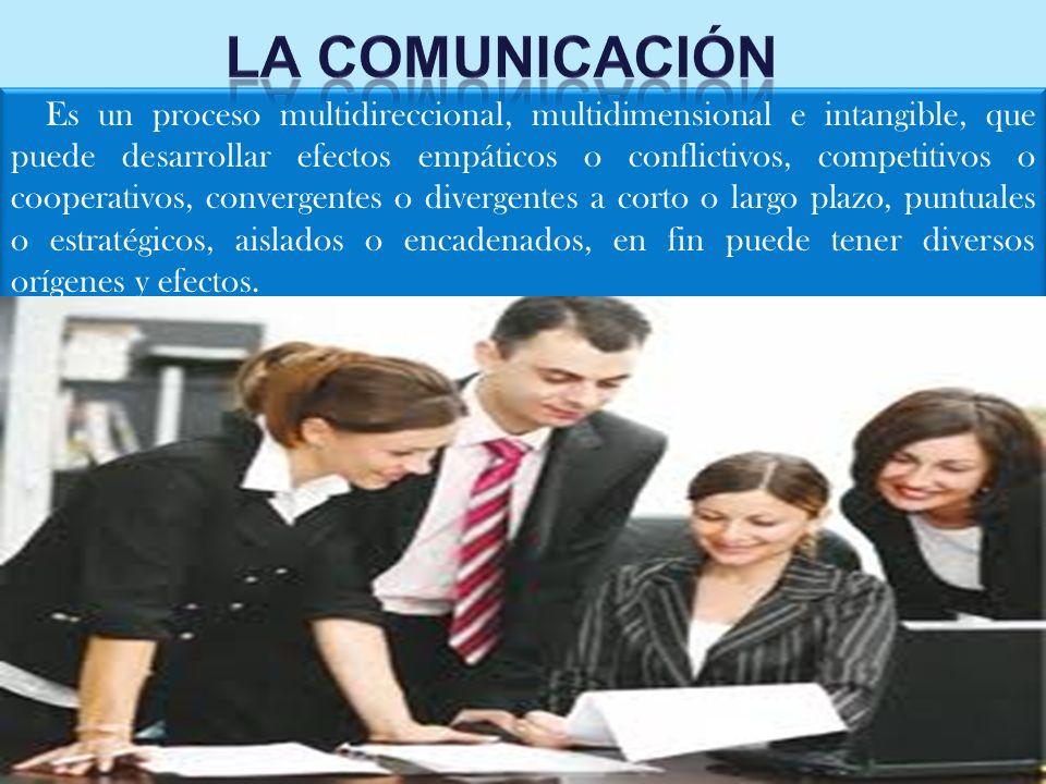 Es un proceso multidireccional, multidimensional e intangible, que puede desarrollar efectos empáticos o conflictivos, competitivos o cooperativos, co