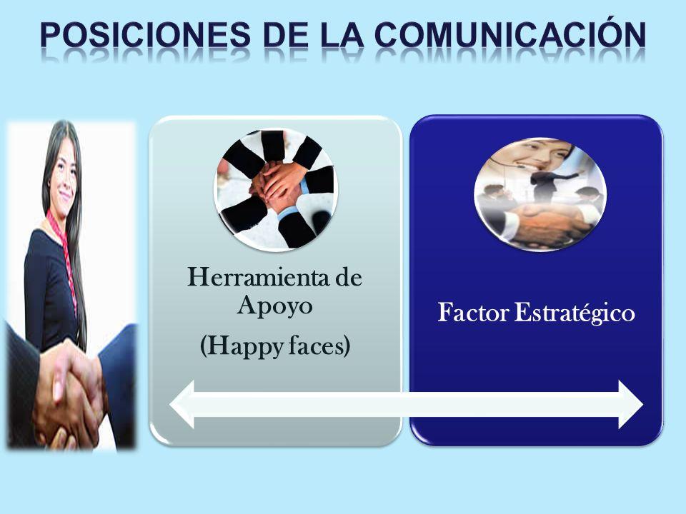 Herramienta de Apoyo (Happy faces) Factor Estratégico