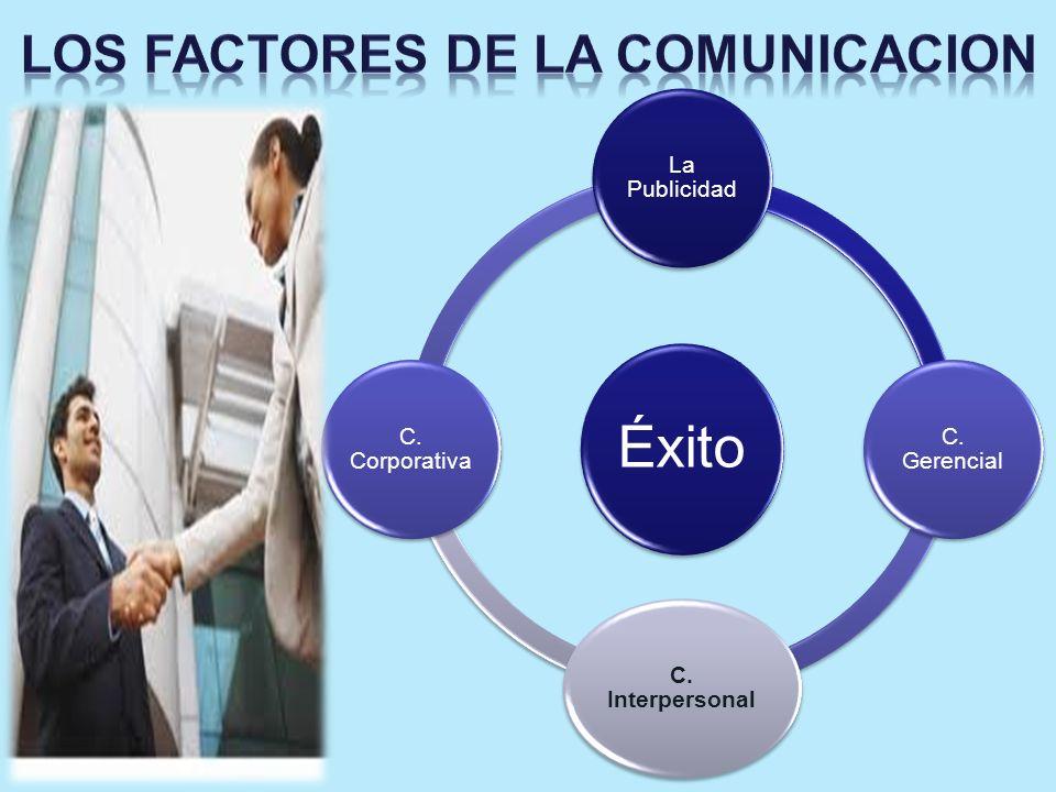 Éxito La Publicidad C. Gerencial C. Interpersonal C. Corporativa
