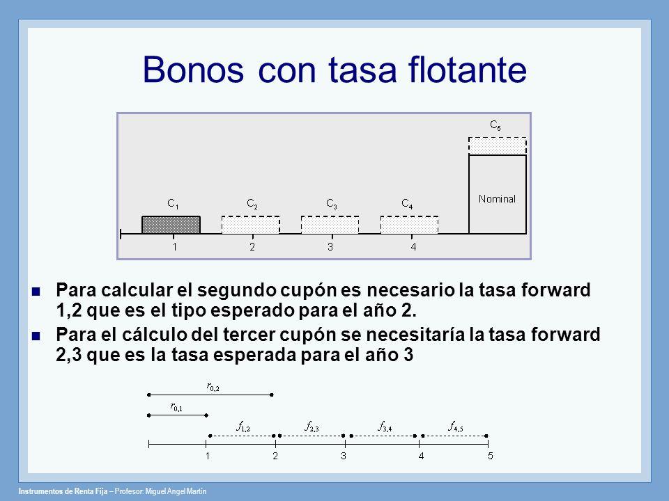 Instrumentos de Renta Fija – Profesor: Miguel Angel Martín Bonos con tasa flotante Para calcular el segundo cupón es necesario la tasa forward 1,2 que