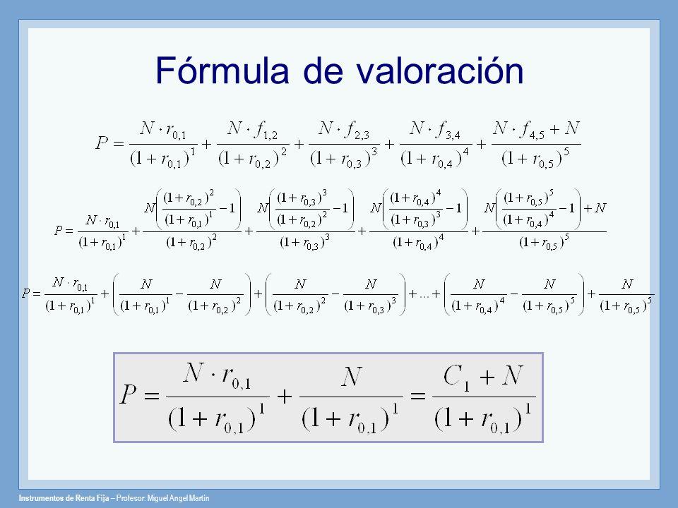 Instrumentos de Renta Fija – Profesor: Miguel Angel Martín Fórmula de valoración