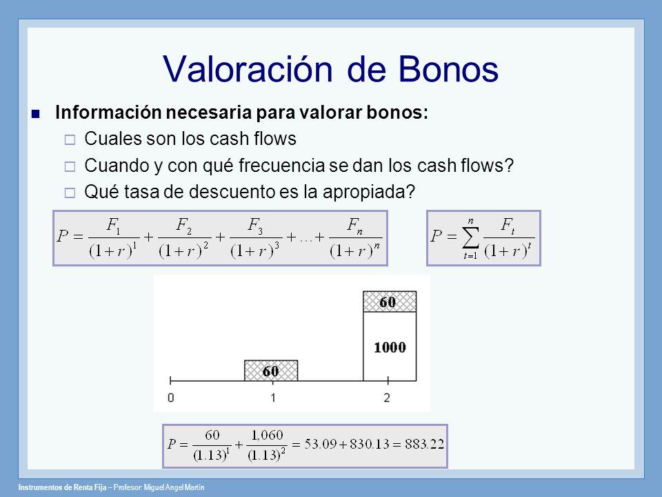 Instrumentos de Renta Fija – Profesor: Miguel Angel Martín Información necesaria para valorar bonos: Cuales son los cash flows Cuando y con qué frecue