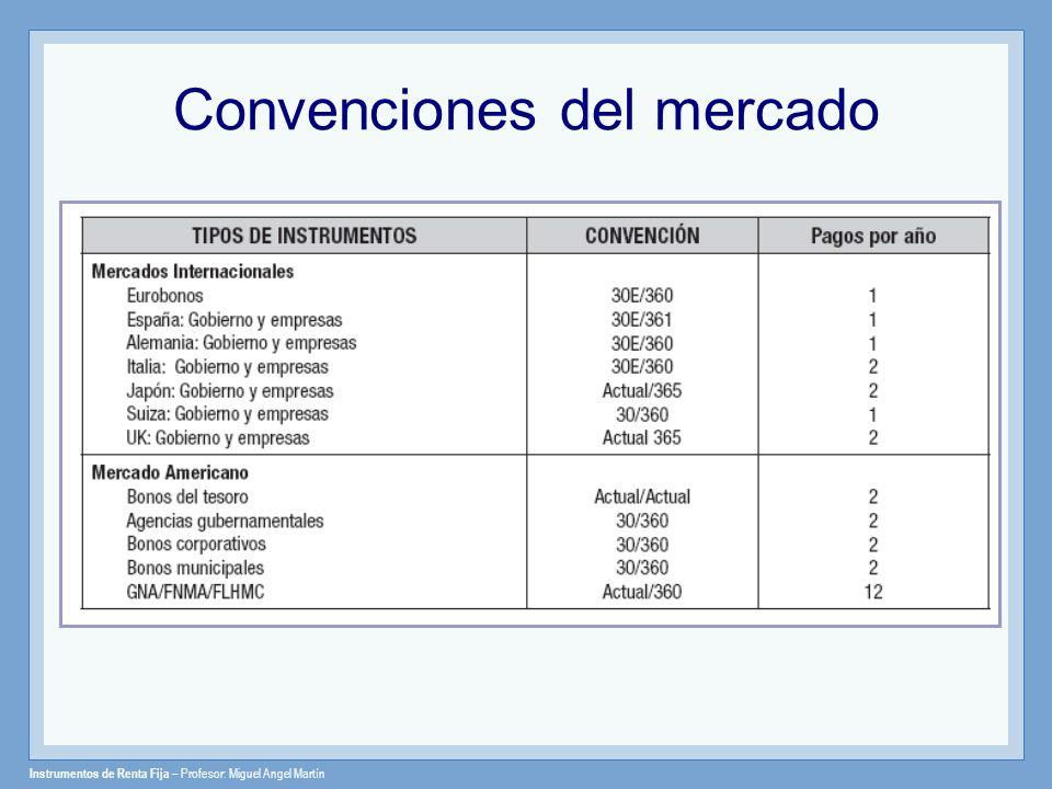 Instrumentos de Renta Fija – Profesor: Miguel Angel Martín Convenciones del mercado