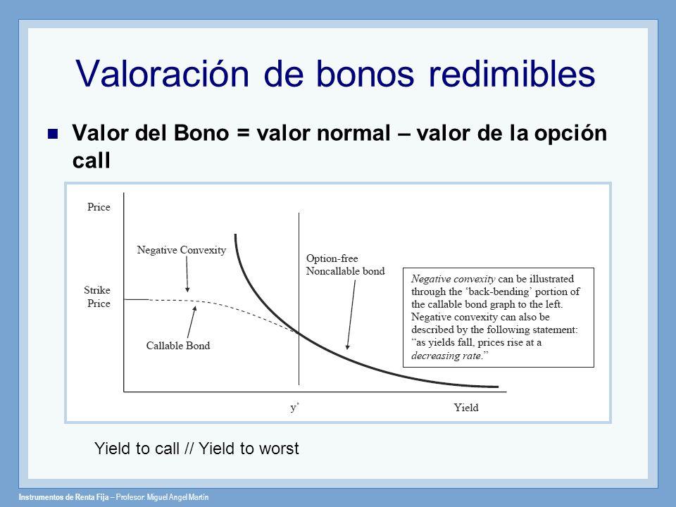 Instrumentos de Renta Fija – Profesor: Miguel Angel Martín Valoración de bonos redimibles Valor del Bono = valor normal – valor de la opción call Yiel