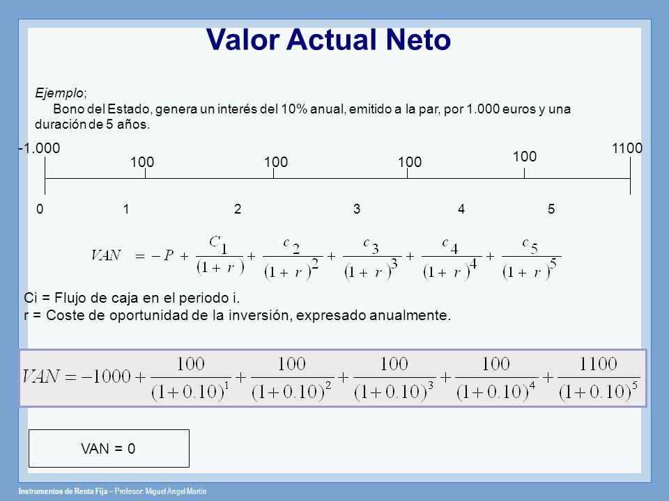 Instrumentos de Renta Fija – Profesor: Miguel Angel Martín Valor Actual Neto Ci = Flujo de caja en el periodo i. r = Coste de oportunidad de la invers