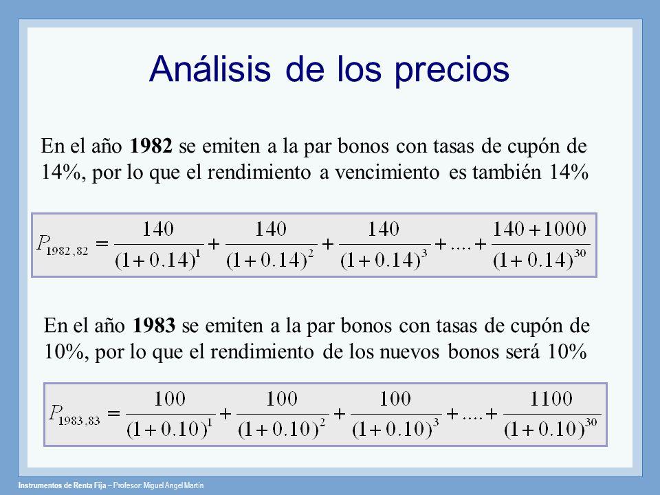 Instrumentos de Renta Fija – Profesor: Miguel Angel Martín Análisis de los precios En el año 1982 se emiten a la par bonos con tasas de cupón de 14%,