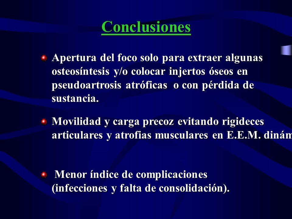 Conclusiones Apertura del foco solo para extraer algunas osteosíntesis y/o colocar injertos óseos en pseudoartrosis atróficas o con pérdida de sustanc