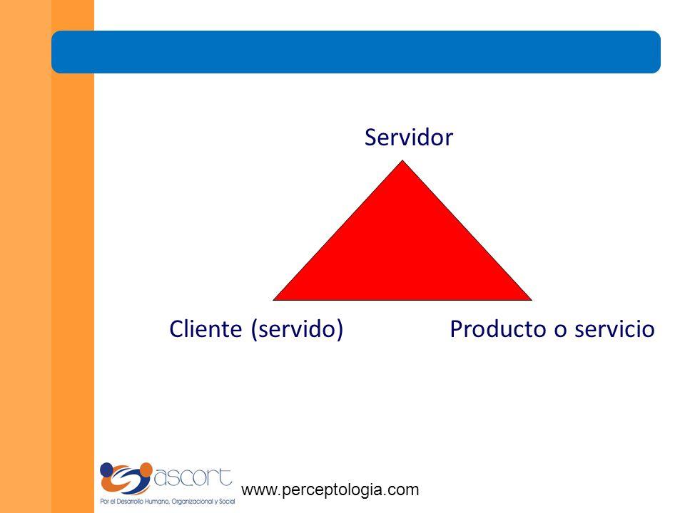 www.perceptologia.com El cliente es lo más importante en la relación de negocios.