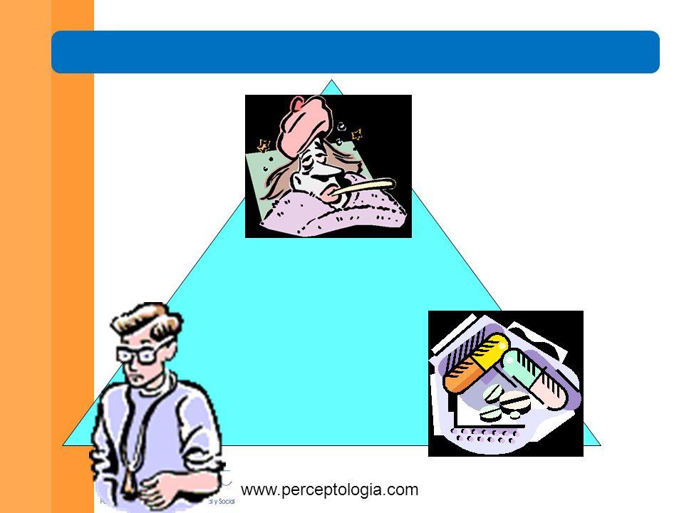 www.perceptologia.com Servidor Cliente (servido) Producto o servicio
