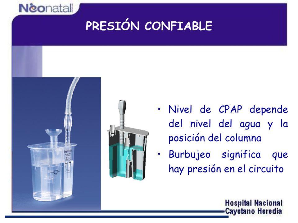 OSCILACIÓN PRODUCIDA POR EL BURBUJEO Facilita el intercambio de gases Reducción del trabajo respiratorio