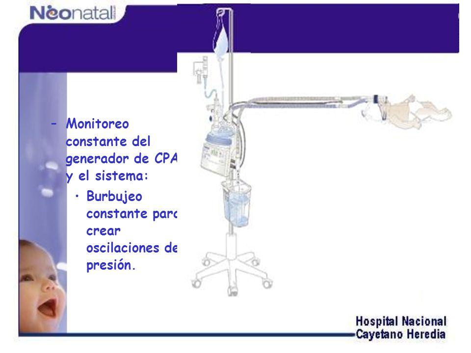 EFECTOS CPAP DE BURBUJAS SE EVITA: La agresiva iniciación del intercambio gaseoso con grandes volúmenes corrientes y la hiperventilación inadvertida que ocurre durante la intubación.