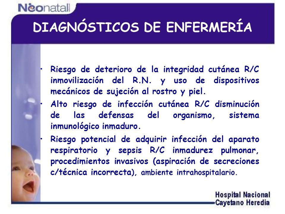 DIAGNÓSTICOS DE ENFERMERÍA Alteración del patrón de sueño, hipoactividad termorregulación, ineficaz R/C factores ambientales, interrupción para procedimientos terapéuticos y monitoreo.