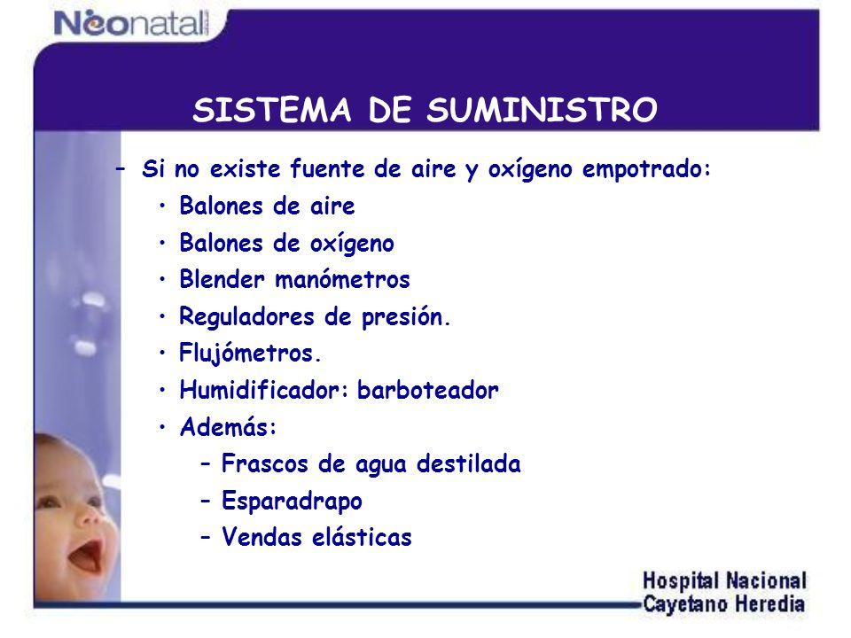 SISTEMA DE SUMINISTRO Imperdibles –Ligas –Tijera –Frasco de vidrio para drenaje torácico estéril.