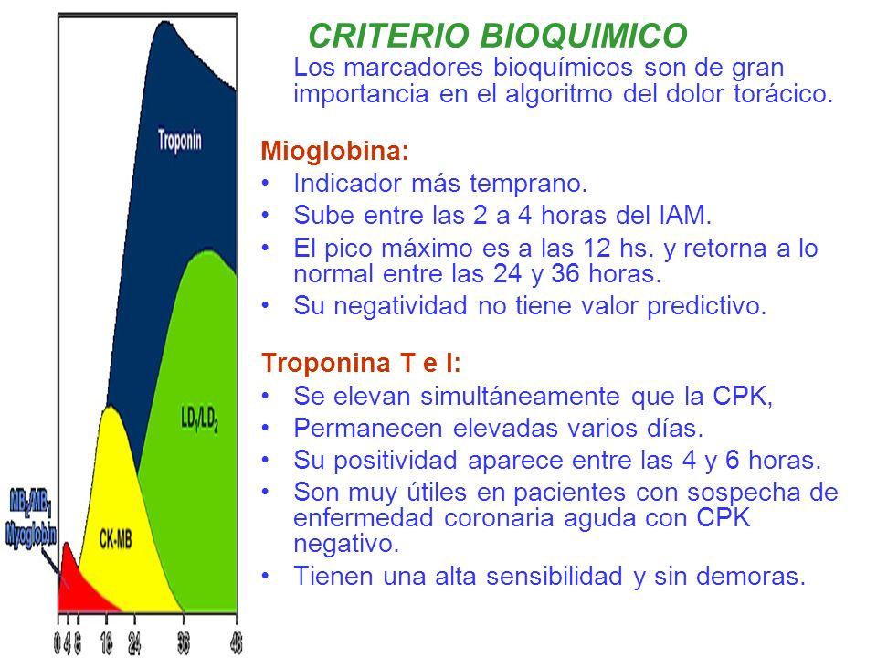 Los marcadores bioquímicos son de gran importancia en el algoritmo del dolor torácico. Mioglobina: Indicador más temprano. Sube entre las 2 a 4 horas