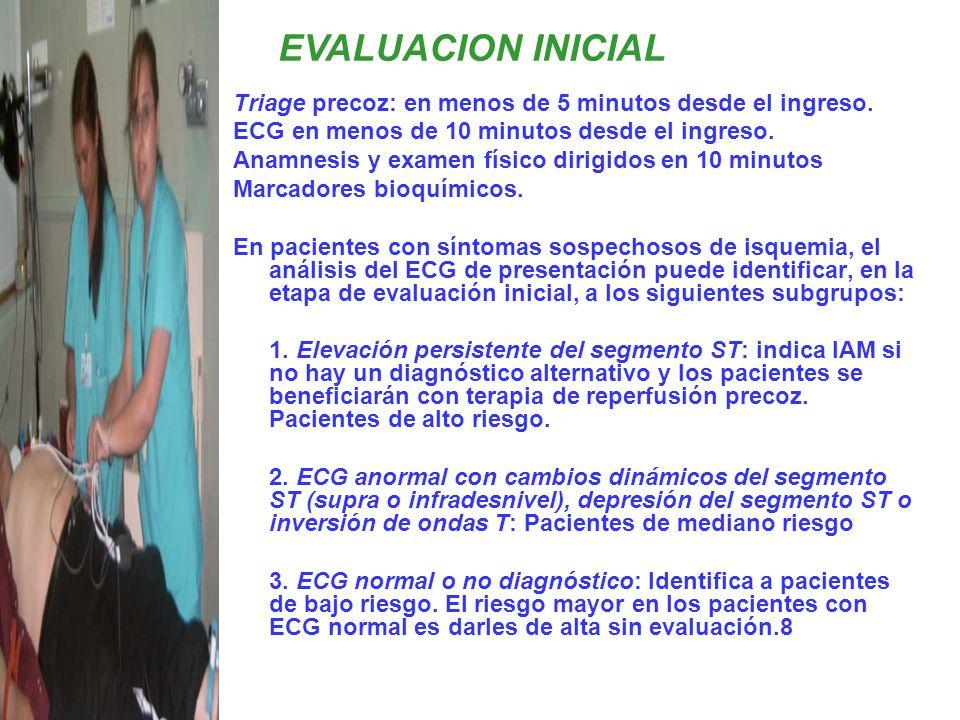 Triage precoz: en menos de 5 minutos desde el ingreso. ECG en menos de 10 minutos desde el ingreso. Anamnesis y examen físico dirigidos en 10 minutos