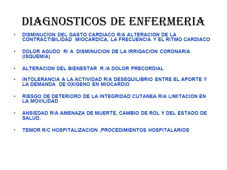 DIAGNOSTICOS DE ENFERMERIA DISMINUCION DEL GASTO CARDIACO R/A ALTERACION DE LA CONTRACTIBILIDAD MIOCARDICA, LA FRECUENCIA Y EL RITMO CARDIACO DOLOR AG
