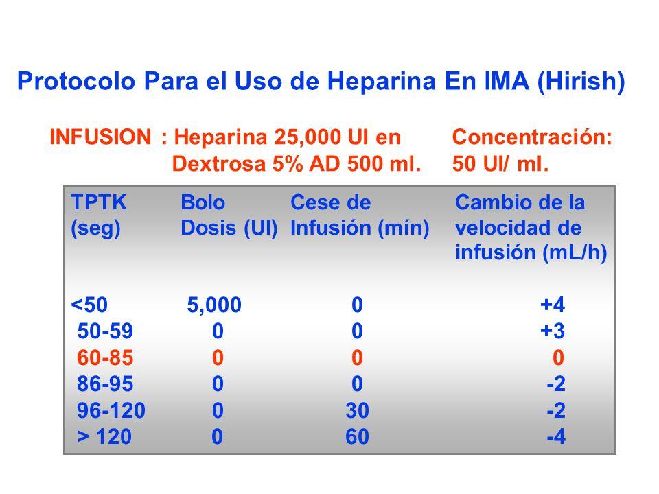 Protocolo Para el Uso de Heparina En IMA (Hirish) TPTKBolo Cese de Cambio de la (seg) Dosis (UI) Infusión (mín) velocidad de infusión (mL/h) <50 5,000