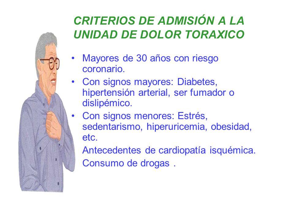 CRITERIOS DE ADMISIÓN A LA UNIDAD DE DOLOR TORAXICO Mayores de 30 años con riesgo coronario. Con signos mayores: Diabetes, hipertensión arterial, ser