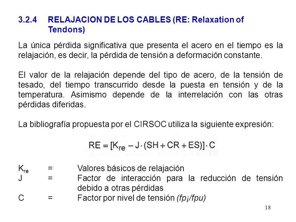 18 3.2.4 RELAJACION DE LOS CABLES (RE: Relaxation of Tendons) La única pérdida significativa que presenta el acero en el tiempo es la relajación, es d