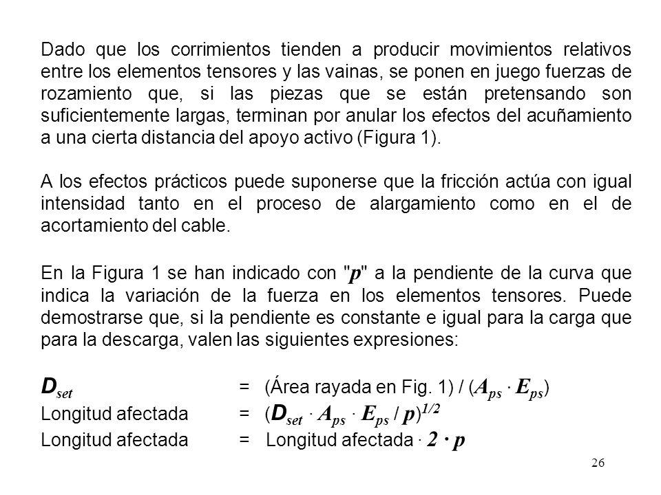 26 Dado que los corrimientos tienden a producir movimientos relativos entre los elementos tensores y las vainas, se ponen en juego fuerzas de rozamien